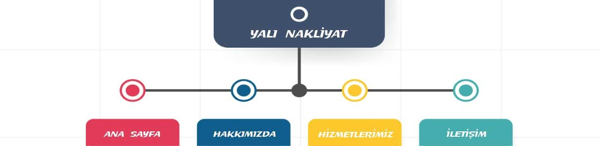 izmir-yali-nakliyat-site-haritasi
